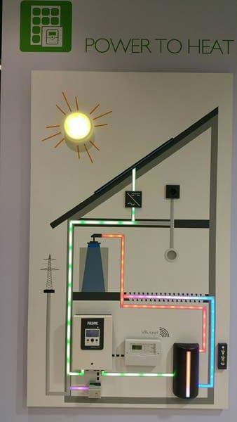 Κεντρική μονάδα ελέγχου ηλιακής ενέργειας